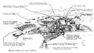 Mission Valley as envisioned by Dr. Donald Appleyard and Dr. Kevin Lynch.